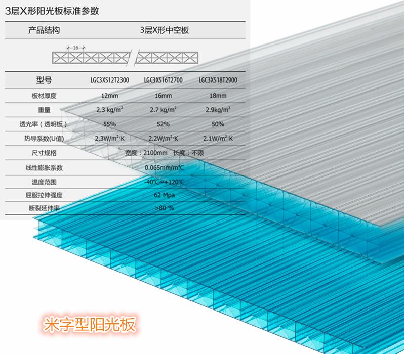 關于米字型陽光板的一些特點