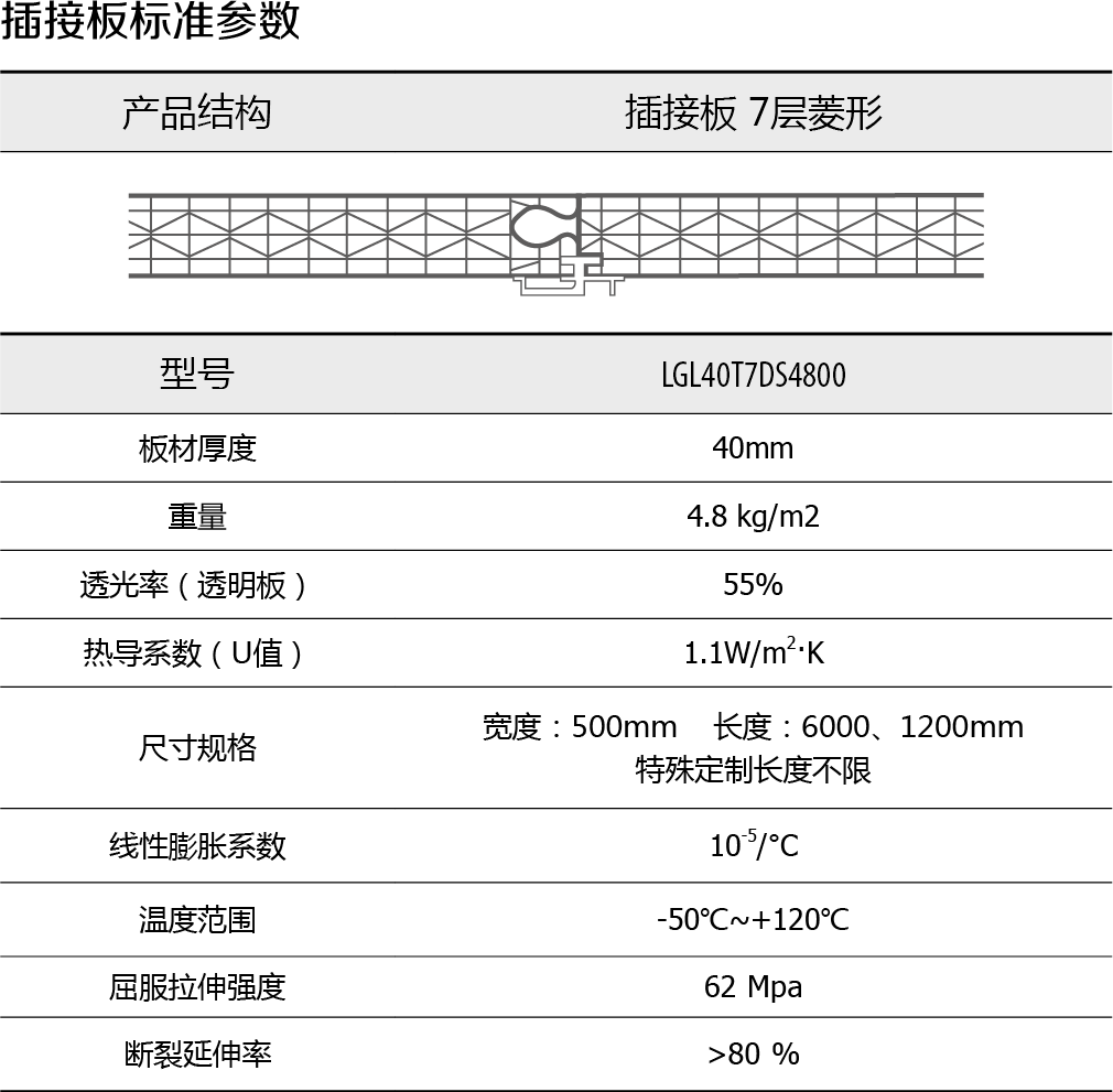 (万博网站开户真人官网)PC体育万博,尺寸,规格,重量,透光率,使用温度范围,拉伸强度,manbetx厚度等参数
