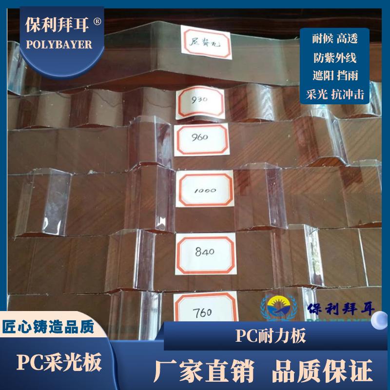 PCmanbetx板,透明瓦