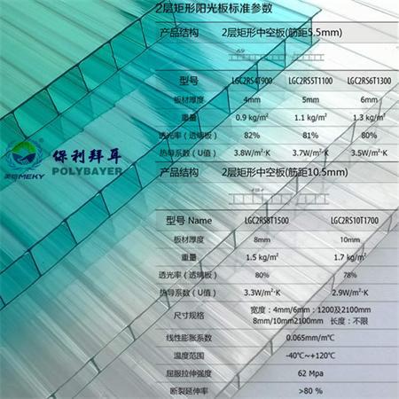 PC板和西甲三大性能—上海PC板加工厂家(en)